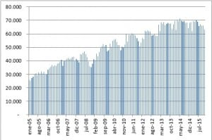China crude steel production 63.3M tonnes in November